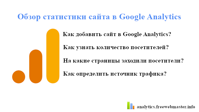 Обзор статистики сайта в Google Analytics