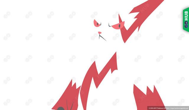 Se produce cambio de pokémon regionales en Pokémon GO