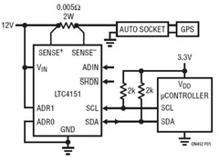 Linear LTC4151 Voltage and Current Monitoring Device Datasheet