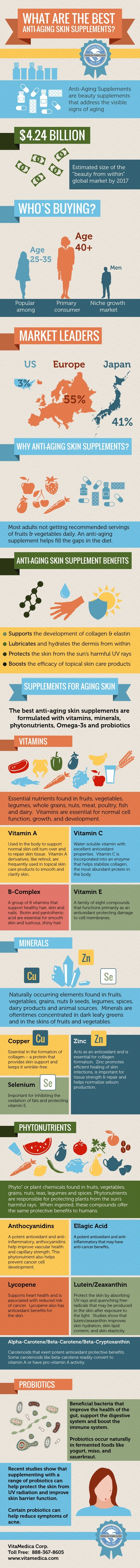 What Are The Best Anti Aging Supplements?  #Infographic