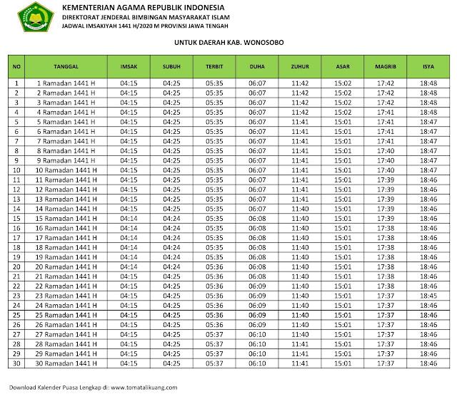 jadwal imsak waktu buka puasa kabupaten Wonosobo 2020 m ramadhan 1441 h tomatalikuang.com