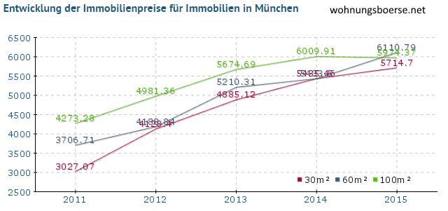 Finanziell Umdenken Haben Wir In Deutschland Bereits Eine