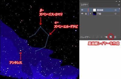 てんびん座の代表的な恒星