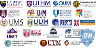 Gabungan Ilmuan Phd Ipt Malaysia Sokong Muhyiddin Sebagai Pm