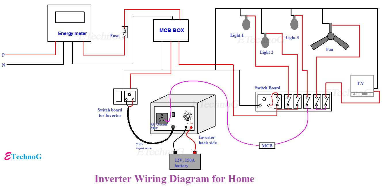 inverter connection diagram, install inverter and battery at home, inverter  connection with battery,