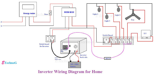 Inverter connection diagram, Install Inverter and Battery at Home, Inverter connection with battery, Inverter connection at home