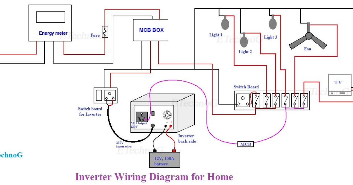 inverter connection diagram  install inverter and battery at home  -  etechnog