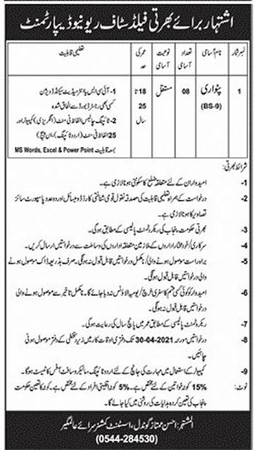 revenue-department-gujrat-patwari-jobs-2021-advertisement