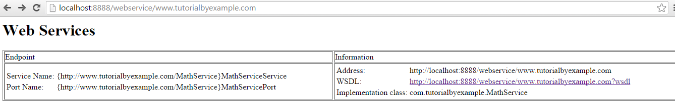 Tutorial By Example: JAX-WS Stand Alone Web Services Using