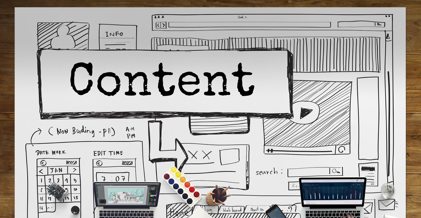 Website content - words, components, graphics