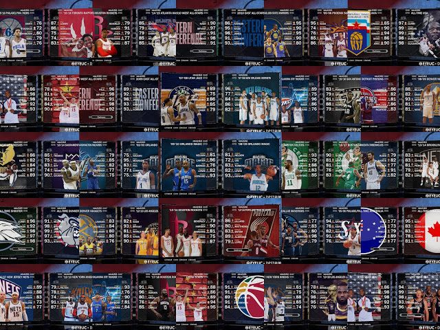 NBA 2K21 DEST ROSTER V21.4.10 With 85 New TEAMS + Draft Class+ Latest Transactions