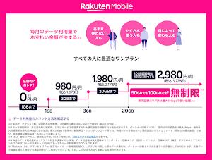 楽天モバイルが新料金プラン提供開始! 1GBまで0円! 最大25000ポイント還元も魅力!