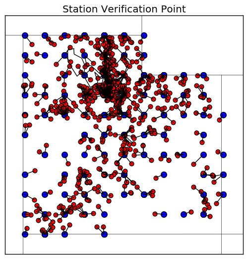 Brian Blaylock's Python Blog: Verifying GFS dewpoint data with