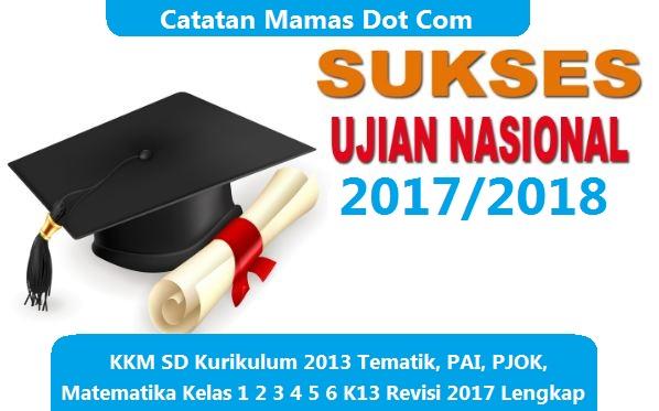 KKM SD Kurikulum 2013 Tematik, PAI, PJOK, Matematika Kelas i ii iii iv v vi K13 Revisi 2017 Lengkap
