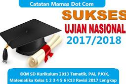 KKM SD Kurikulum 2013 Tematik, PAI, PJOK, Matematika Kelas 1 2 3 4 5 6 K13 Revisi 2017 Lengkap