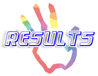 Kerala University Result 2020