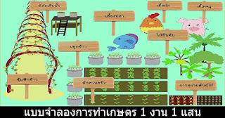 หลักการทำเกษตรแบบ 1 งาน 1 แสน