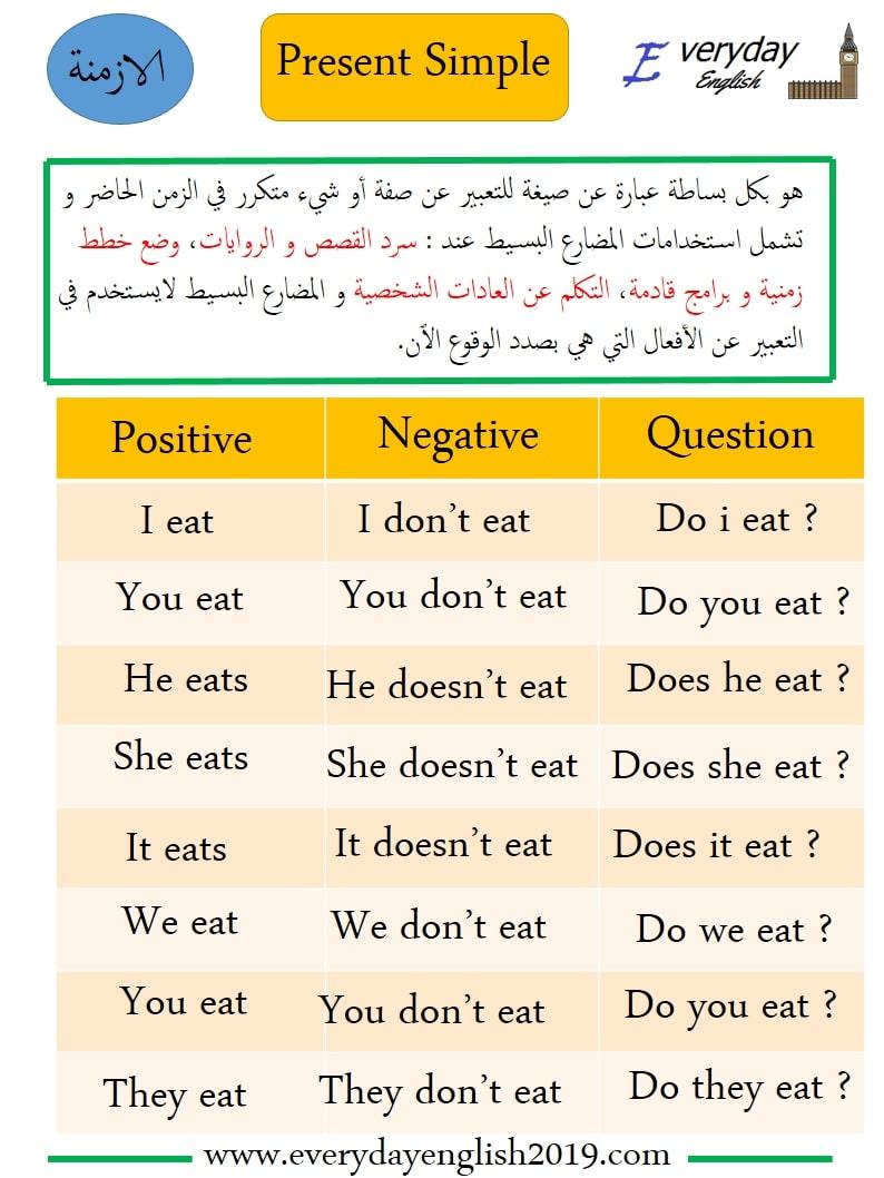 present simple شرح