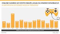 http://www.advertiser-serbia.com/ponasanje-potrosaca-nakon-covid-19-krize/