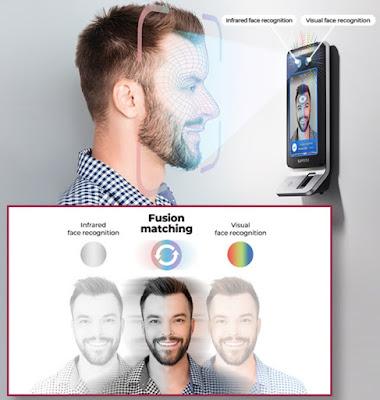 Biometria facial por fusion matching