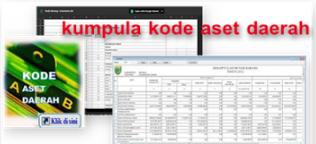 Kumpulan Tabel serta Kode Kode Barang Inventaris Aset Daerah Serta Kode Ruangan 2016