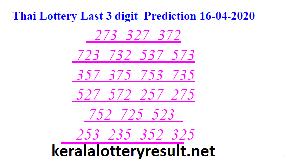 Thai Lottery Tips For 16 April 2020, Thai Lottery Last 3 digit  Prediction 16-04-2020, thai lotto tips today