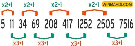 Jawaban soal deret angka