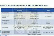 UPDATE Jadwal Rekrutmen CASN 2021 Terbaru, Rincian Formasi dan Tanggal Seleksi