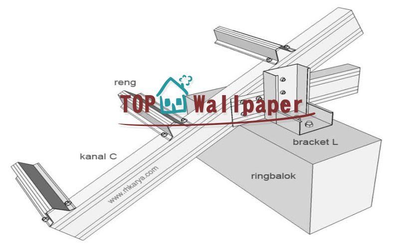 Gambar Baja Ringan Kanal C Jasa Konstruksi Harga Murah Sport