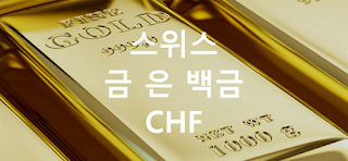 오늘 스위스 귀금속 시세 : 금 은 백금 1g 1kg 1oz 현물 금괴 시세 통합 그래프 (통화: 스위스 프랑 CHF)