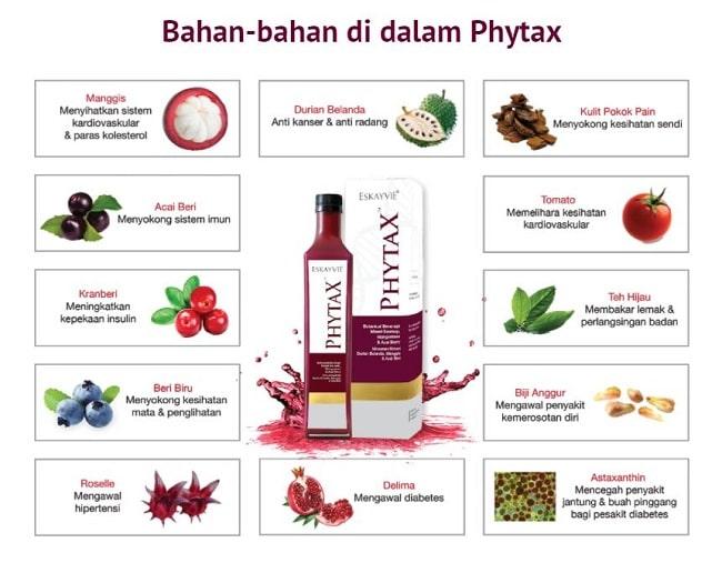 Cara turunkan bacaan kencing manis Eskayvie phytax