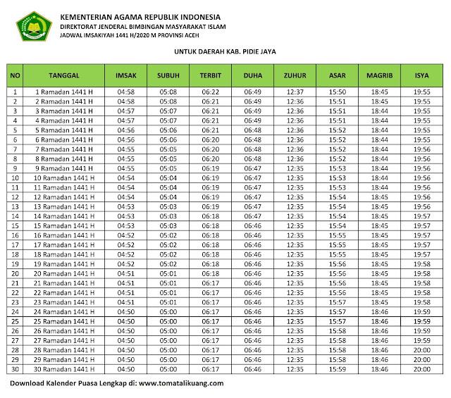 jadwal imsakiyah ramadhan buka puasa kabupaten Pidie Jaya 2020 m 1441 h tomatalikuang.com\