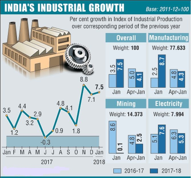 IIP, Daily Current Affairs: 14th October 2019