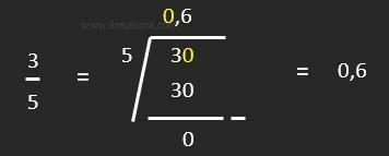 Bentuk Desimal 3 per 5