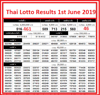 thailand-lottery-result-1st-june-2019