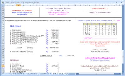 Cara Menghitung Gaji Pegawai Negeri Menggunakan Excel