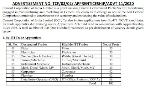 CCI-Apprentices-Recruitment