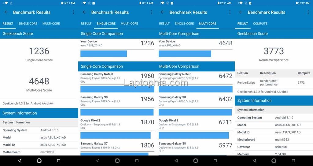 Benchmark Geekbench 4 Asus Zenfone Max M2 ZB633KL