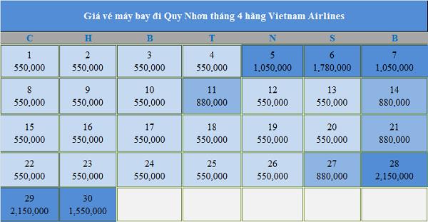 Vé máy bay giá rẻ đi Quy Nhơn tháng 4
