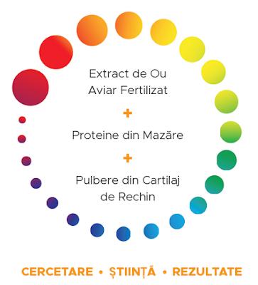 Extract de ou fertifizat