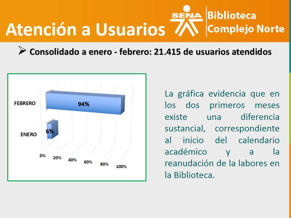 Biblioteca SENA Complejo Norte: Logros Alcanzados Ene-Feb 2018