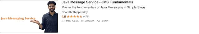 Java Message Service-JMS Fundamentals