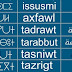 مصطلحات الفيس بوك باللغة الامازيغية