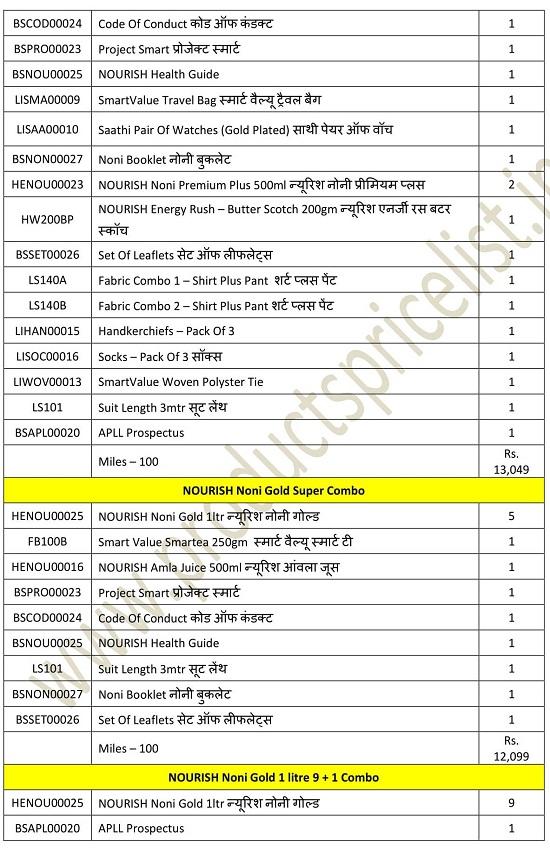 SmartValue India Products List india