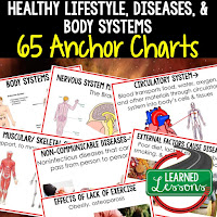 life science posters, life science anchor charts, body systems posters, body systems anchor charts,