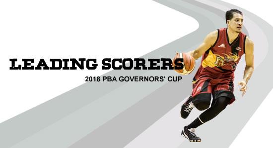 LIST: San Miguel Beermen Leading Scorers 2018 PBA Governors' Cup