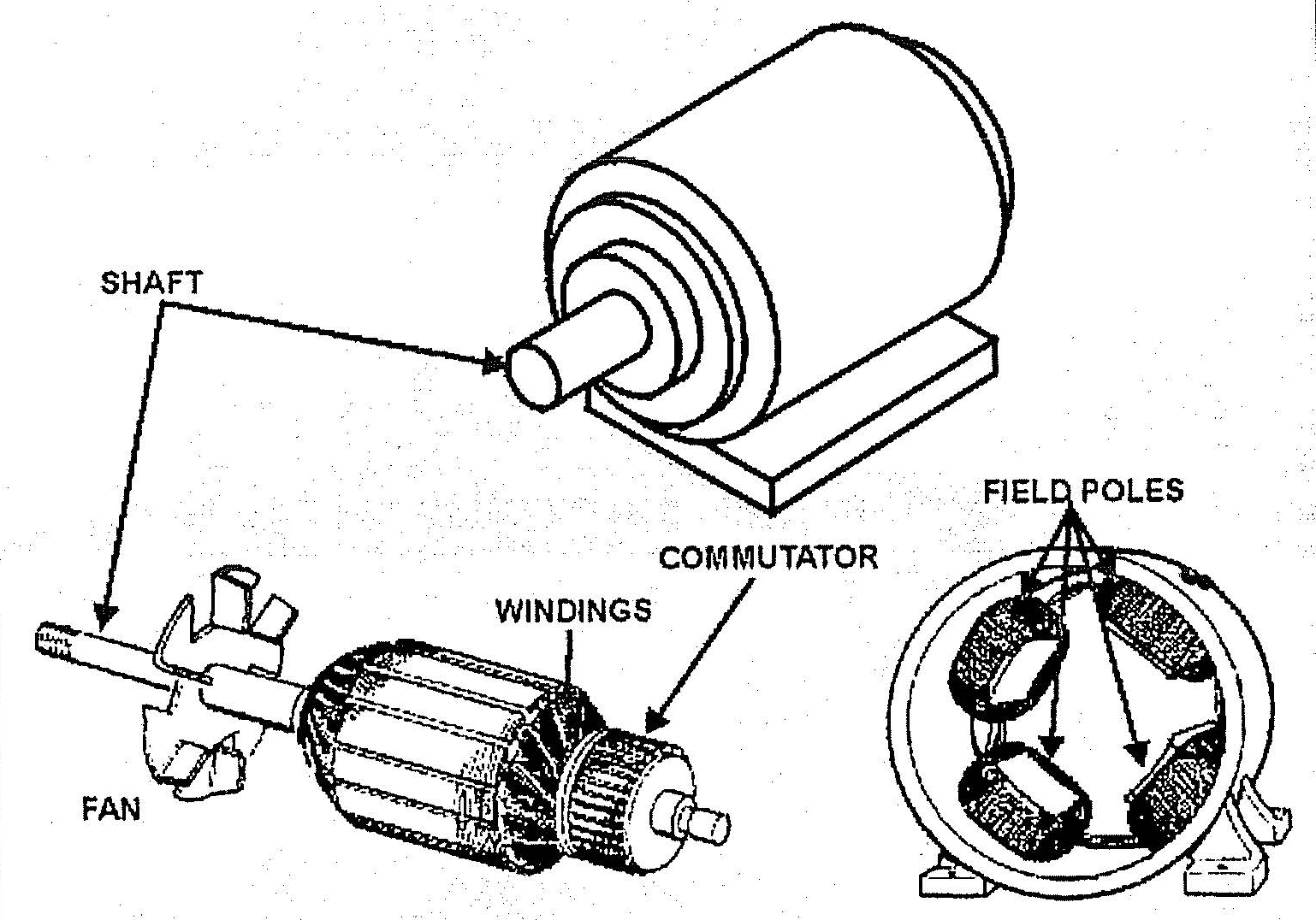 Ac Motor Components Ac Motor Kit Picture