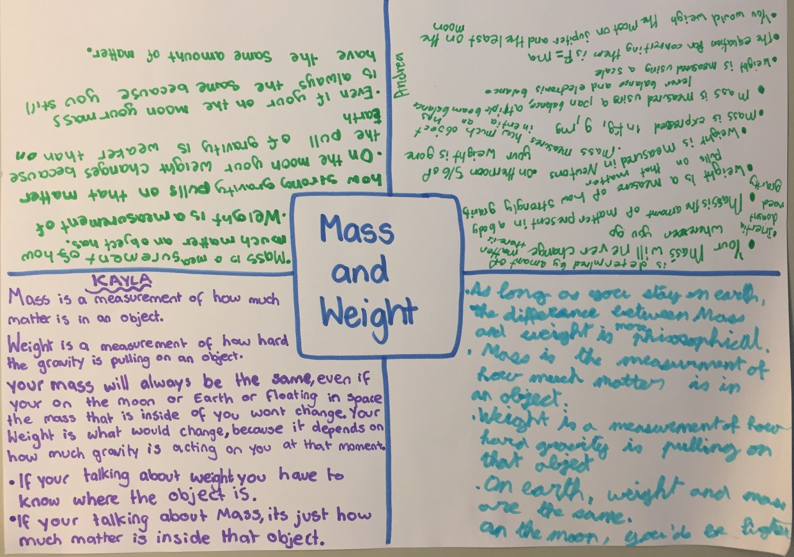 Enquiry Based Maths How Are Mass And Weight Different