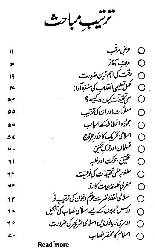 Syed Abul Ala Maududi Book in Urdu