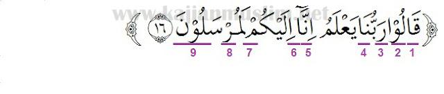 pada kesempatan kali ini kami akan meneruskan pembahasan hukum tajwid pada surat yasin Belajar  Hukum Tajwid Dalam Al-Quran Surat Yasin Ayat 16-20 Beserta Alasannya